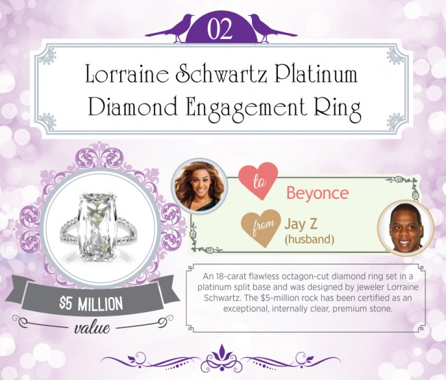 An 18-carat flawless octagon-cut diamond ring set in a platinum split base. It was designed by jeweler Lorraine Schwartz. The $5-million rock has been certified as an exceptional, internally clear, premium stone.