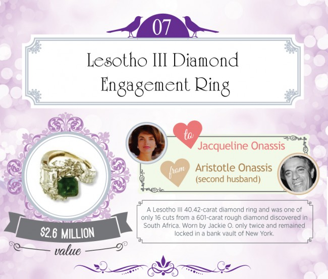A Lesotho III 40.42-carat diamond ring and was one of only 16 cuts from a 601-carat rough diamond ring discovered in South Africa. Worn by Jackie O. only twice and remained locked in a bank vault in New York.