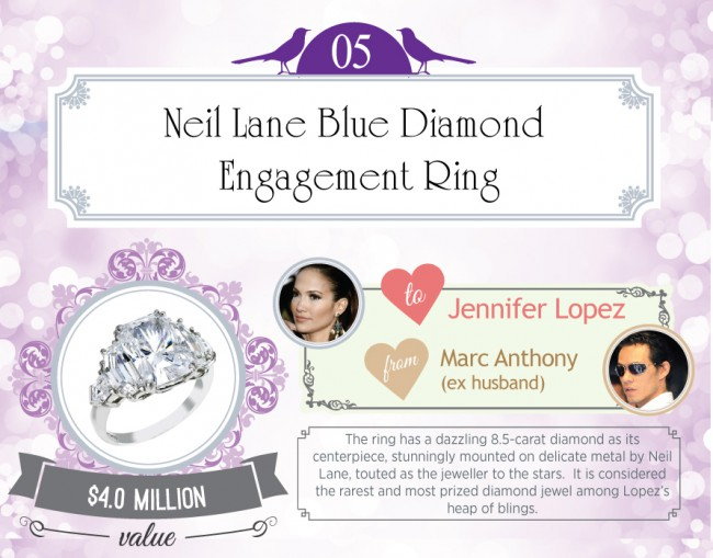 The ring has a dazzling 8.5-carat diamond as its centerpiece, stunningly mounted on delicate metal by Neil Lane, touted as the jeweler to the stars. It is considered the rarest and most prized diamond jewel in Lopez's possession.