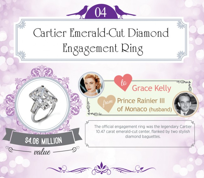 The official engagement ring was the legendary Cartier 10.47-carat emerald-cut center, flanked by two stylish diamond baguettes.