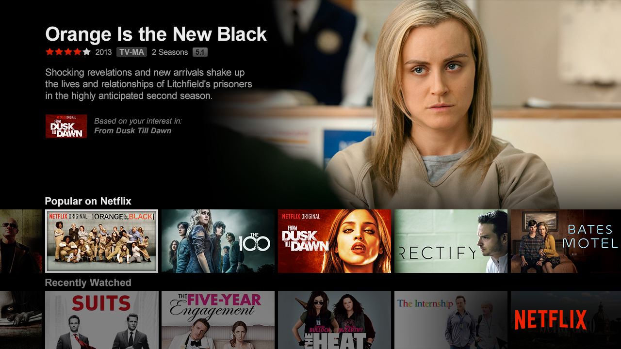 One of five Netflix One-Year Subscriptions