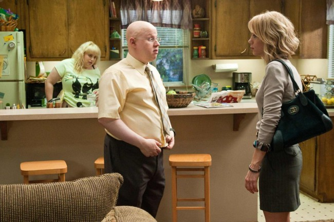 Played by: Matt Lucas and Rebel Wilson This irritating and off-putting brother-sister duo didn't even have to be on screen for much of Bridesmaids to make this list. Gil and Brynn are Annie's (Kristen Wiig) outrageous roommates. He is obnoxious and she is a nosy, diary-reading mess with an infected tattoo of a Mexican drinking […]