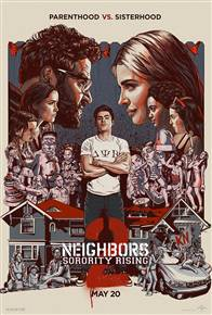 Neighbors 2: Sorority Rising Photo 20